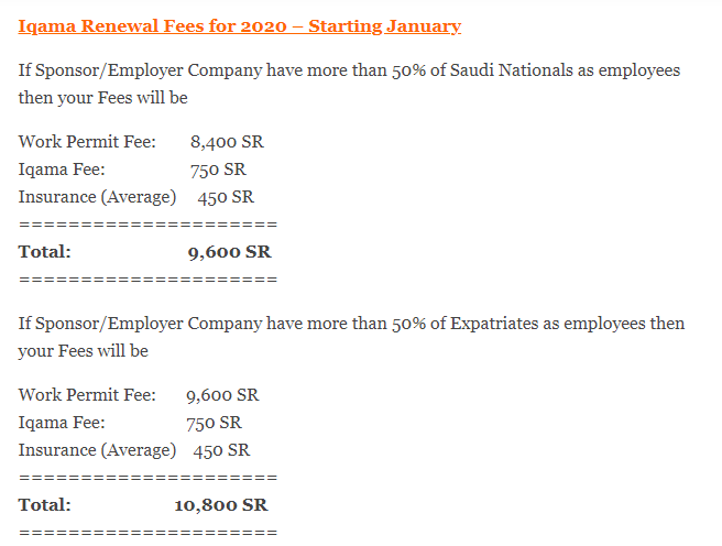 Check Iqama Fees 2020